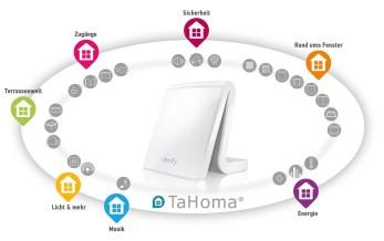 Somfy SmartHome Tahoma Box